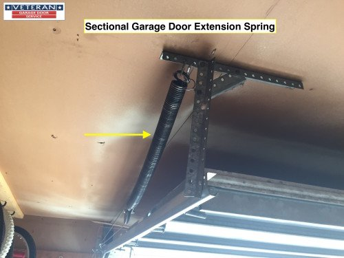 Garage Door Spring Repair Prices Same Day Service