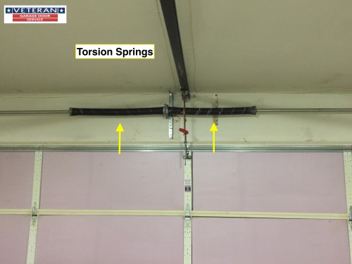 Torsion Spring Hardware for Garage Doors