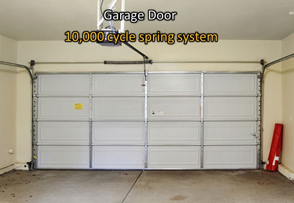 Photo – Garage door – Emphasize on the spring with text - 10,000