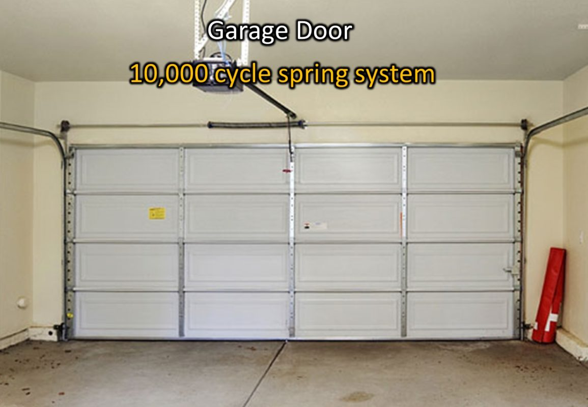 For How Long An Average Garage Door Spring Lasts