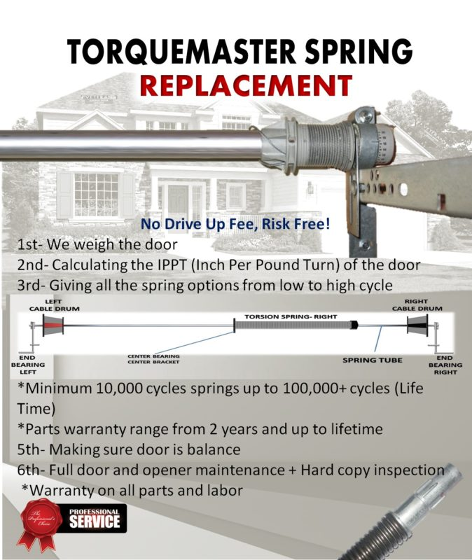 Amazing TOR SPRING  Veteran Garage Door1