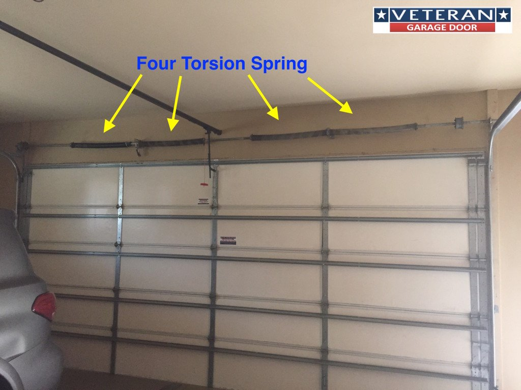 Garage Door Springs |
