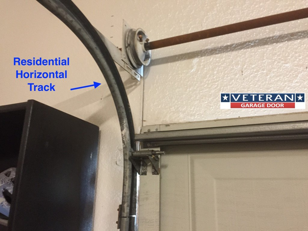 Garage Door Horizontal Track Wageuzi