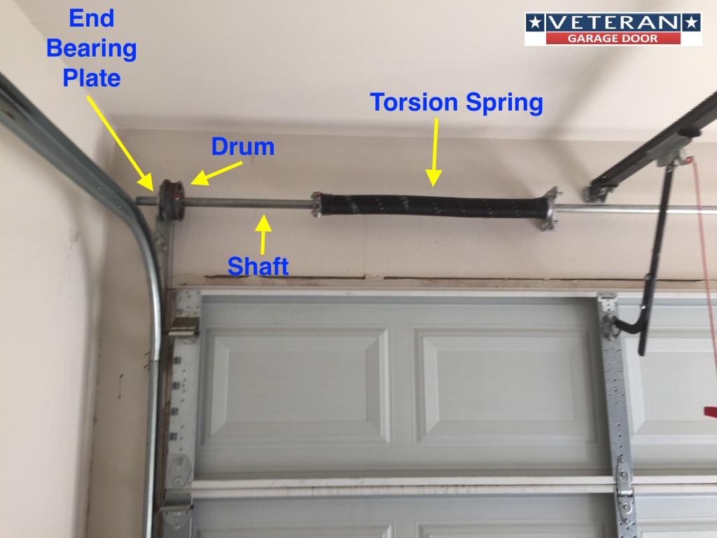 768 #0C2BBF Garage Door Springs  save image Garage Doors Systems 35871024