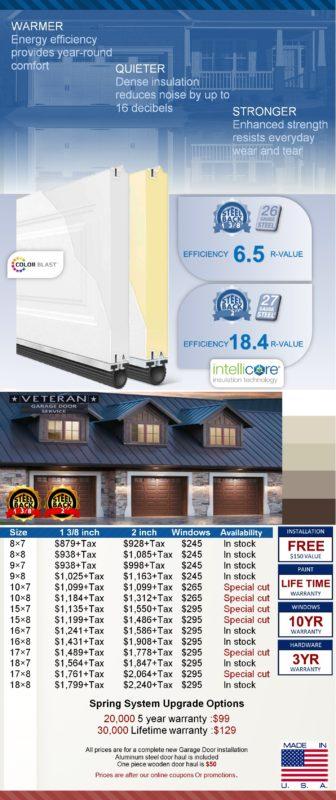 3381 #9D852E  Garage Door Service Dfw Dallas Forth Forth Best Garage Doors In Texas pic Garage Doors Dallas 36311420
