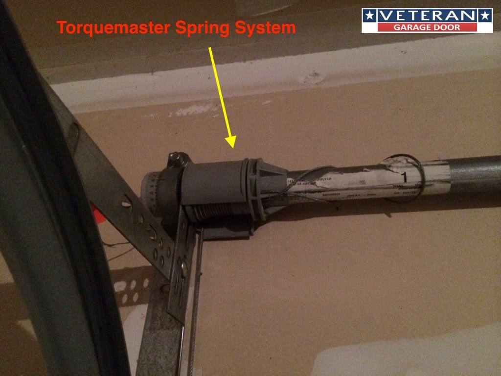 tuarqemaster-spring-system