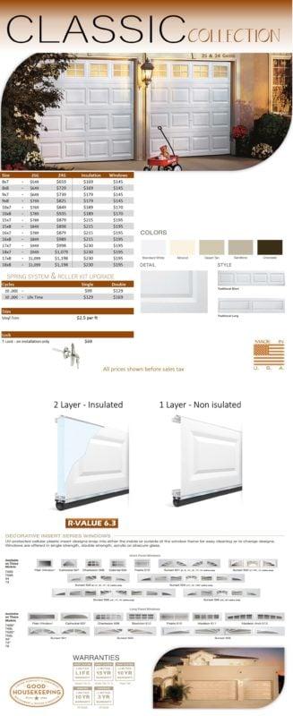 veteran-garage-door-clopay-classic-collection-steelback-industgreis-best-insulation