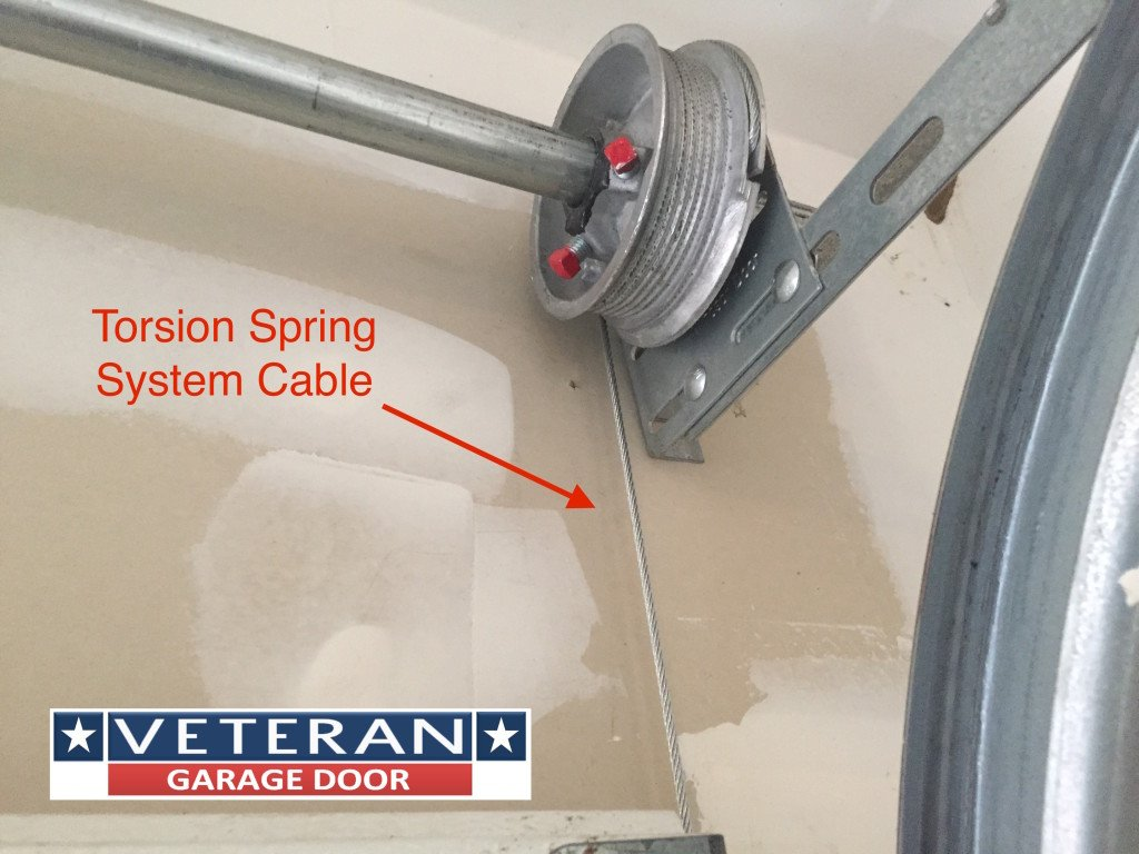 Garage Door Cables For Torsion Spring System Extension