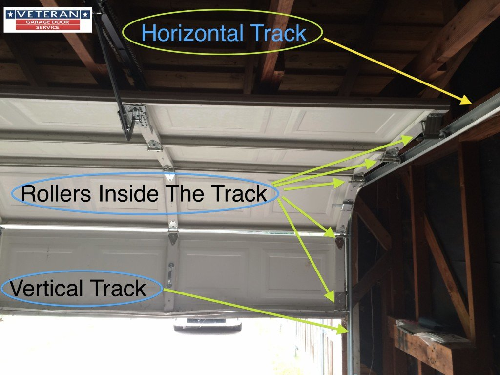 Garage Door Track : My garage door tracks are bent should i repair them or