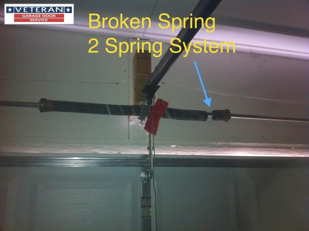 My garage door spring broke it has one spring should i for Spring king garage door