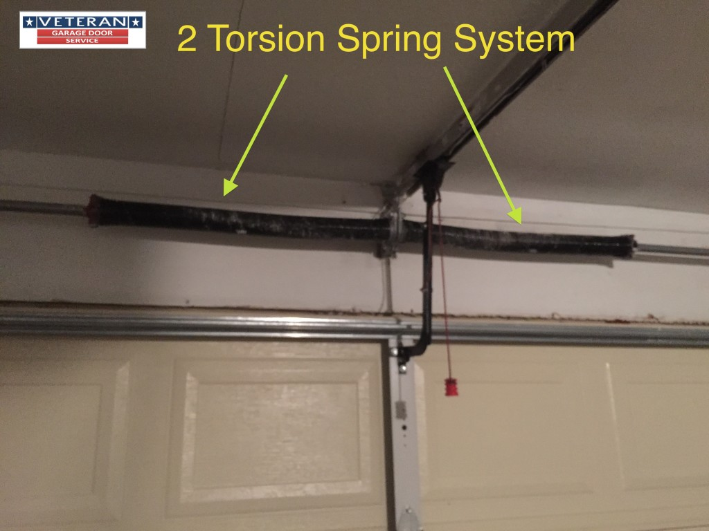 My Garage Door Spring Broke, It Has One Spring, Should I. Frosted Glass Interior Bathroom Doors. Closet Door Ideas. Insulate A Garage. Walk In Shower Doors. Iron Fireplace Doors. Hydroslide Shower Doors. Garage Builders Of Tennessee. Slider Door Curtains