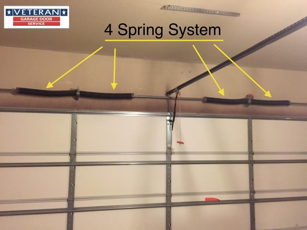 My garage door spring broke it has one spring should i for How to determine garage door spring weight