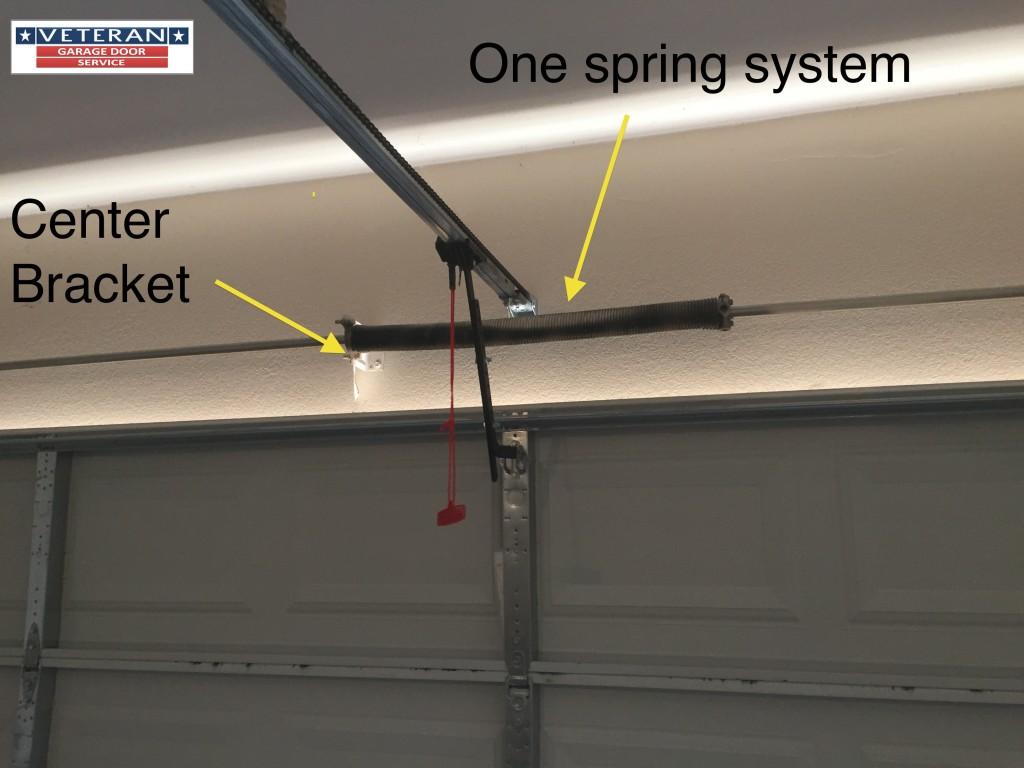 My garage door spring broke it has one spring should i for Changing garage door spring