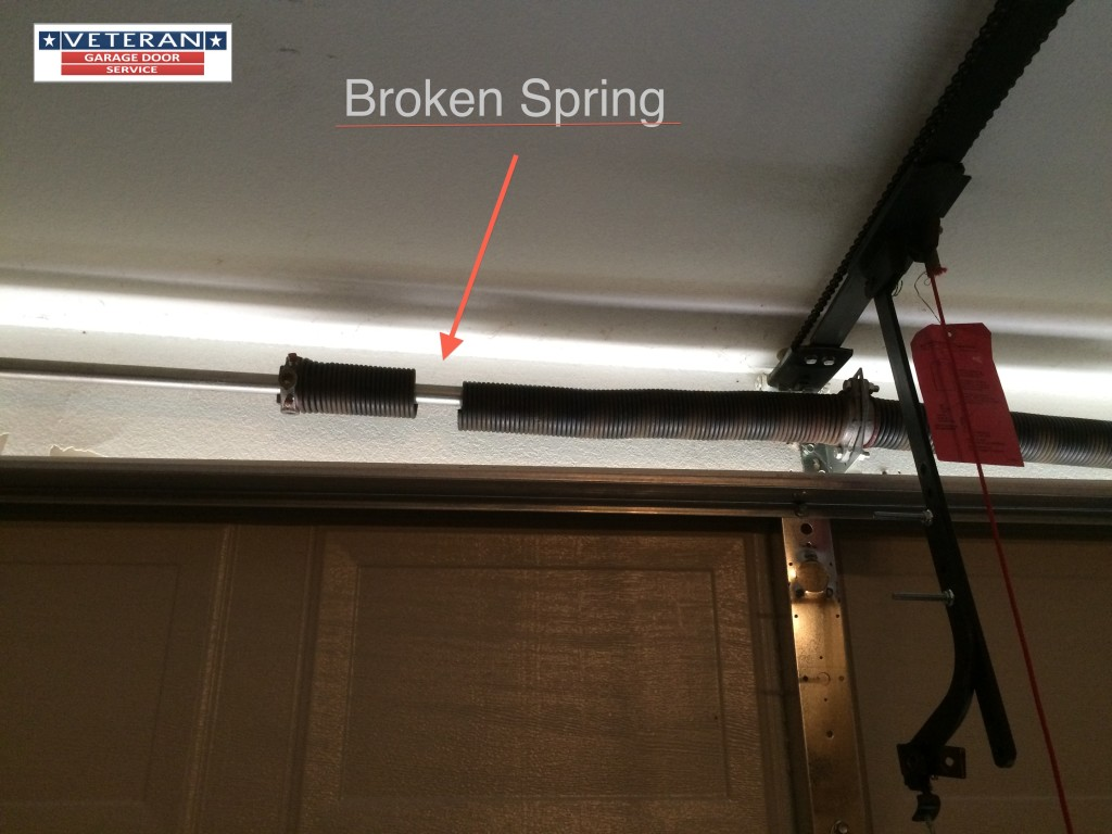 What is garage door spring life cycle broken torsion spring rubansaba