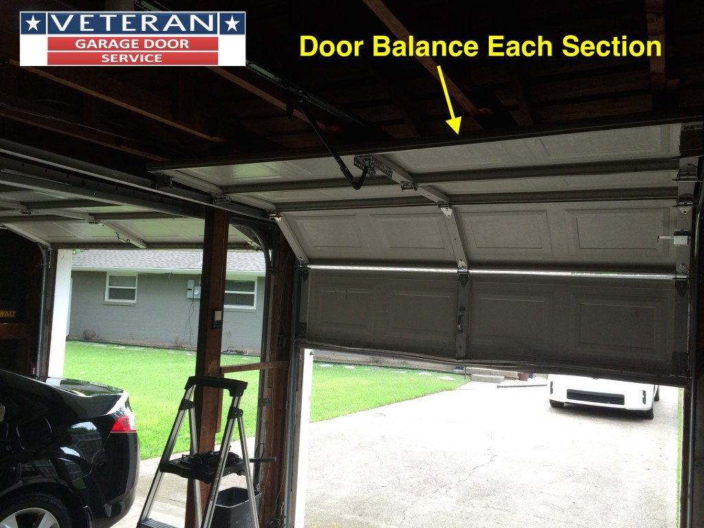 garage door open half way