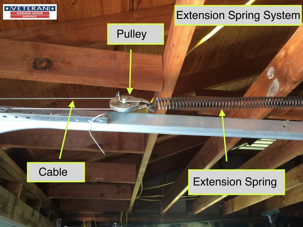My garage door spring broke what should i do for How to adjust garage door spring