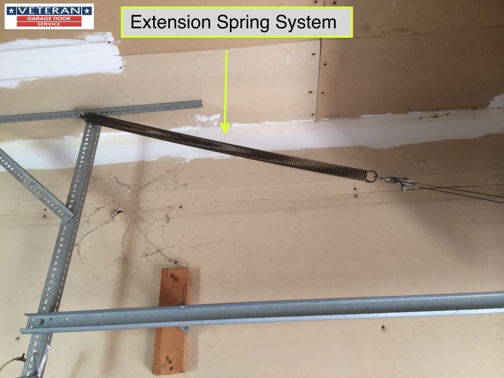 My garage door spring broke what should i do extension spring system garage door rubansaba