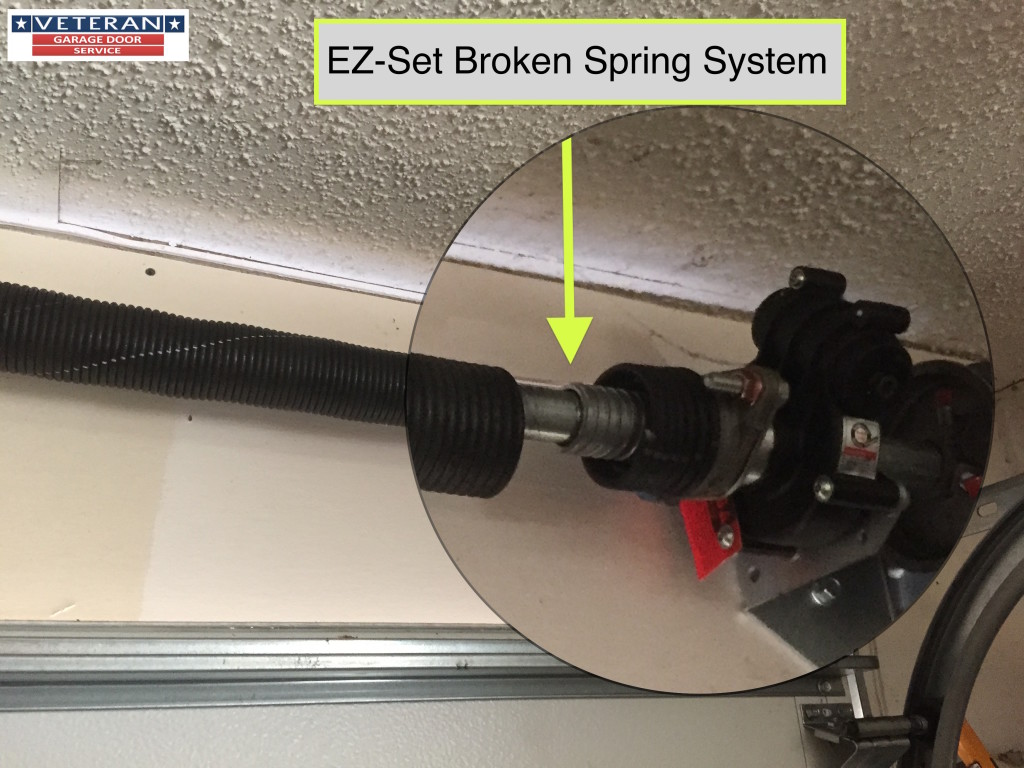 My garage door spring broke what should i do ez set broken spring system rubansaba