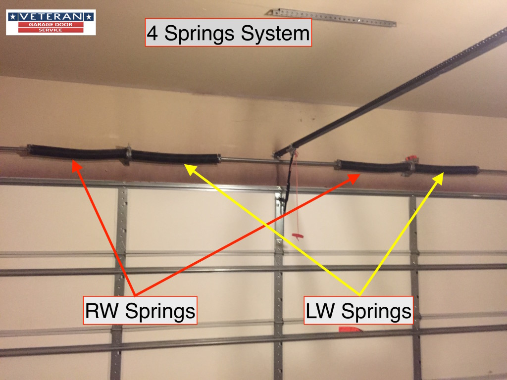 My garage door spring broke what should i do four spring system garage door dallas tx rubansaba