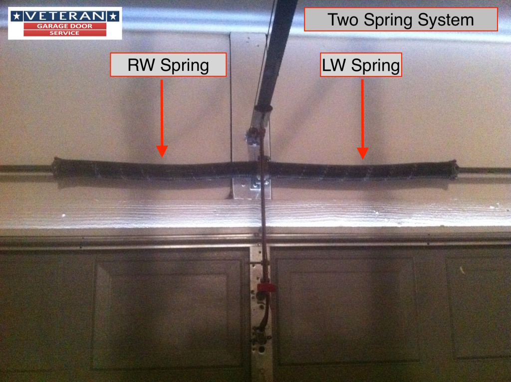 do garage door springs wear out 1