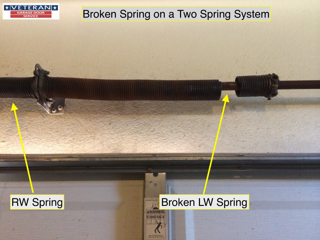 broken garage door springMy Garage Door Spring Broke What Should I Do