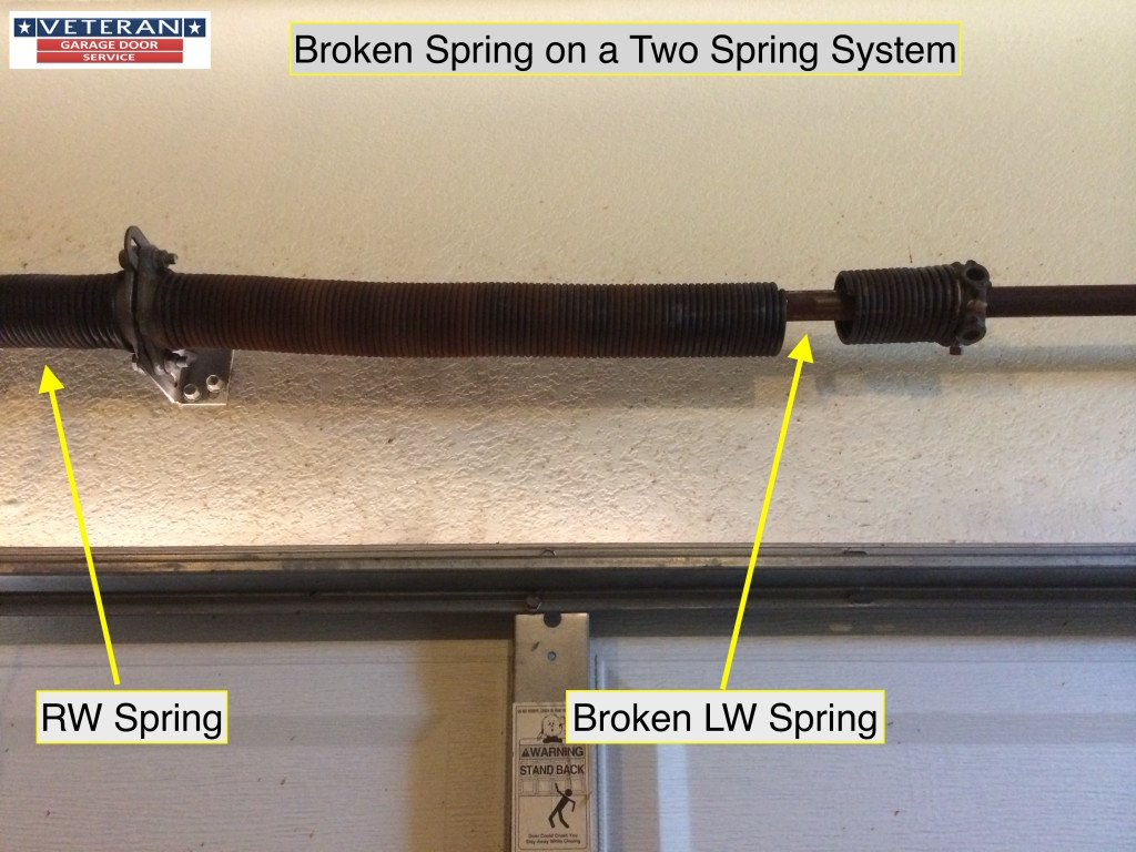 My garage door spring broke what should i do two spring system broken spring dallas tx rubansaba