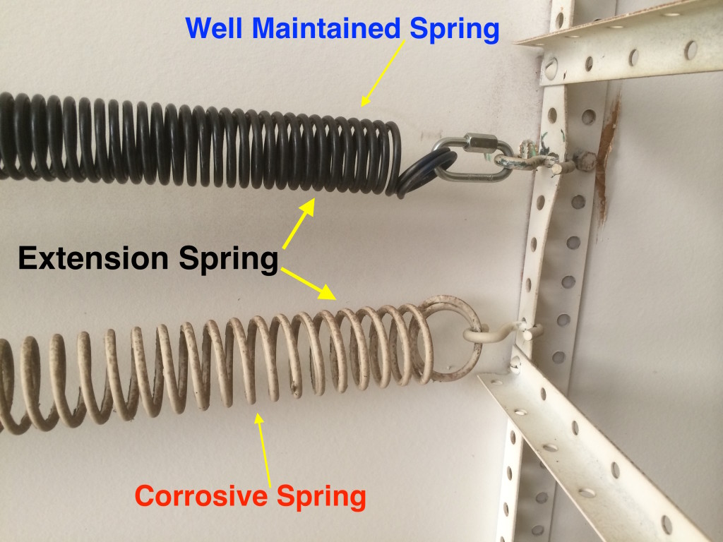 well kept extension spring vs corrosive spring