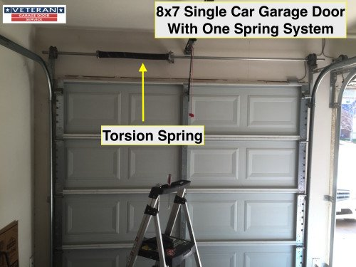 8x7 garage doorShould I have 1 or 2 torsion springs on my garage door