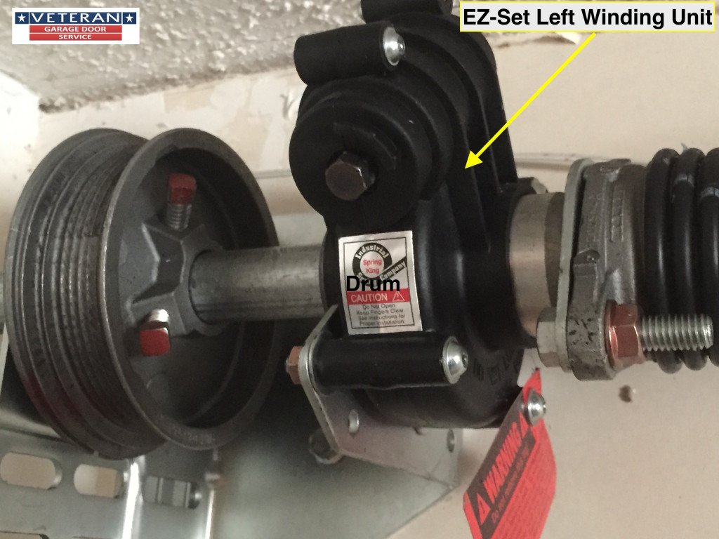 What Is The Ez Set Spring System