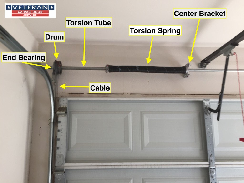 garage door extension springsGarage Door Torsion Vs Extension Springs which one is better