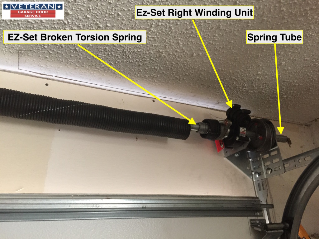 Ez Torsion Spring Garage Door Wageuzi
