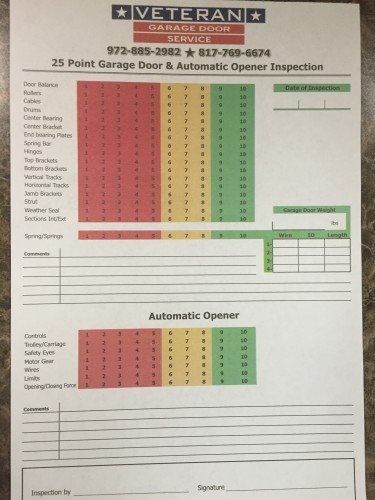 Door Inspection Checklist Amp New Home Inspection Checklist