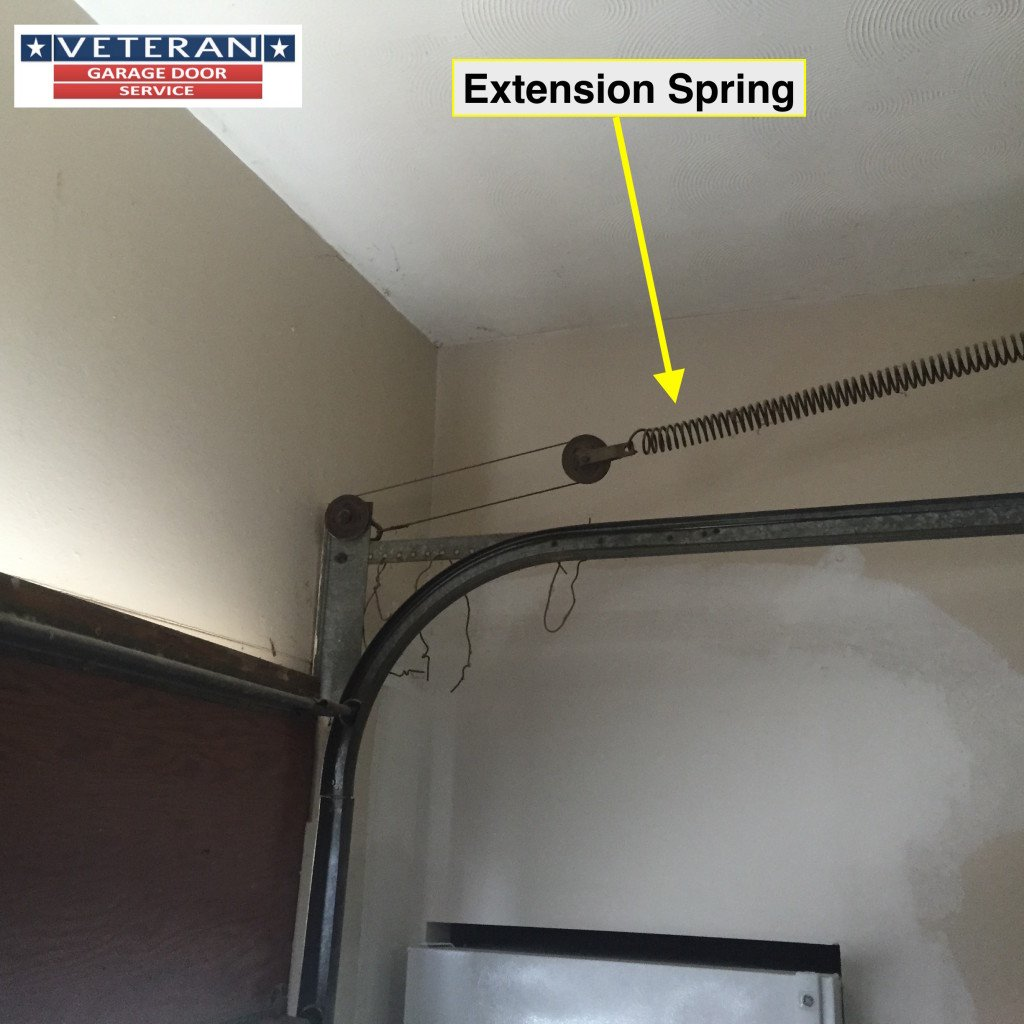 Garage Door Torsion Vs Extension Springs Which One Is Better Garage Door Extension Springs Replacement