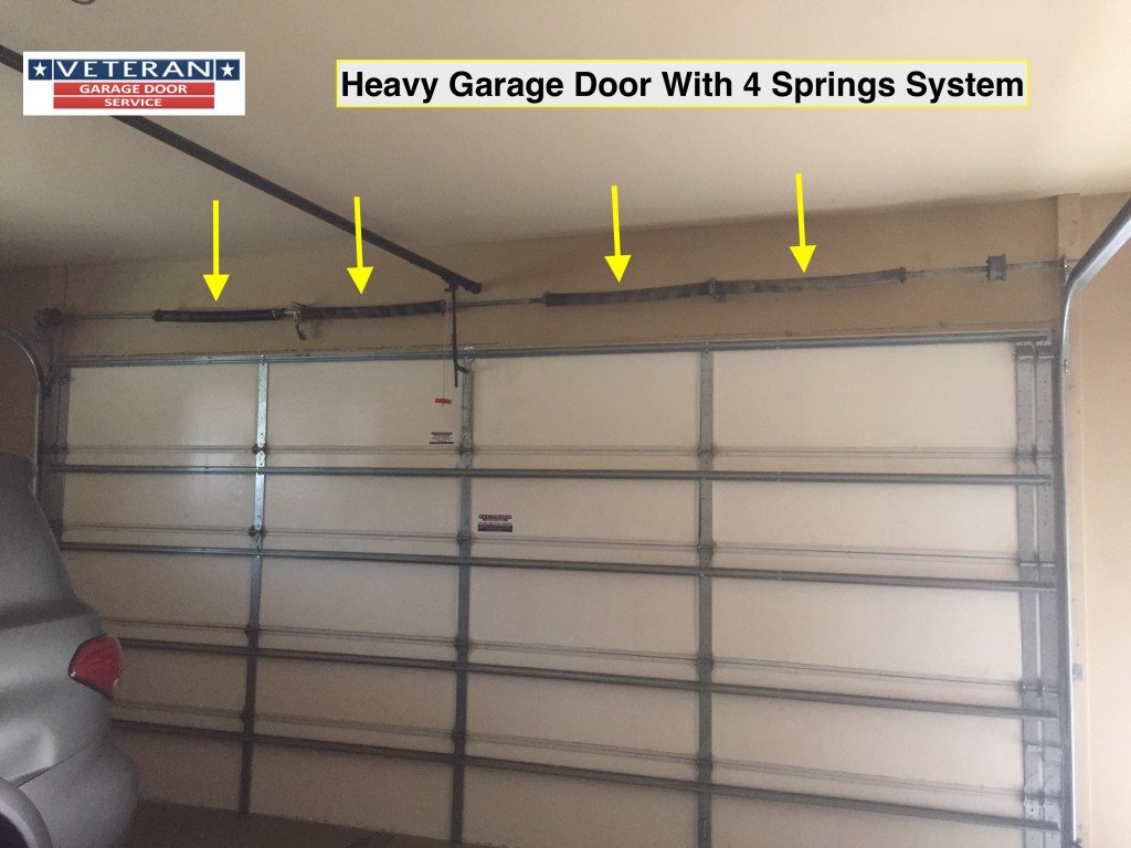Garage Door Torsion Vs Extension Springs Which One Is