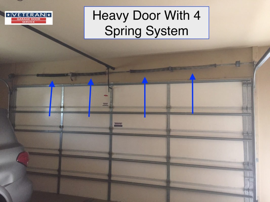 Heavy Garage Door With Four Springs System