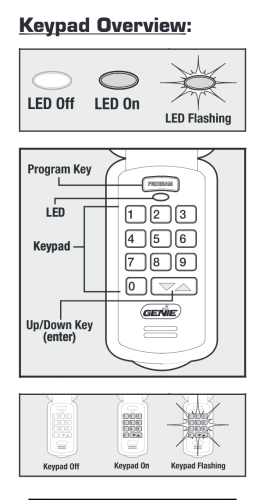 keyless-garage-door-entry