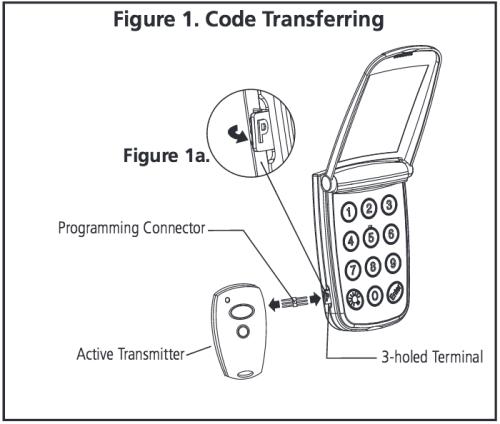 Programming The Marantec M3 631 Keyless Entry Keypad