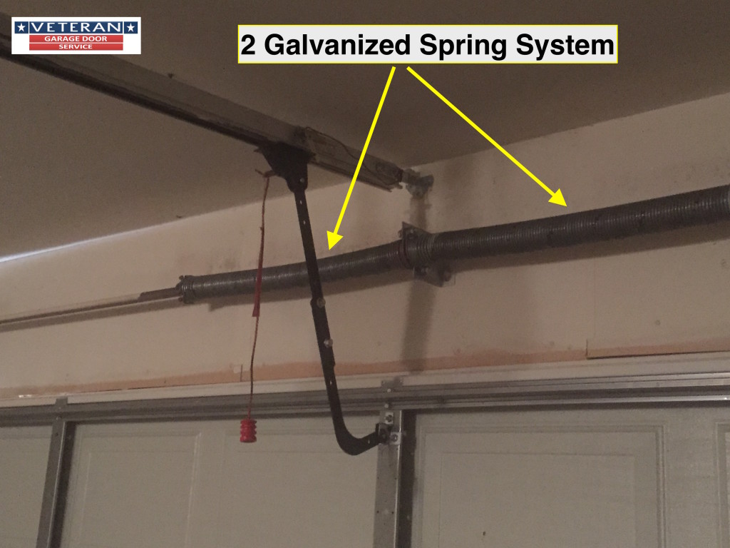 Is there a difference between galvanized and coated springs?