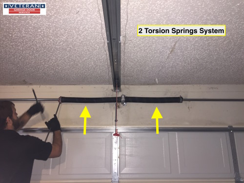 Image result for garage door spring repair in Texas