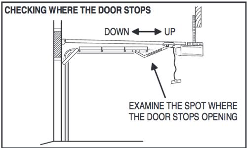 Programming Linear Garage Door Opener Limit And Force