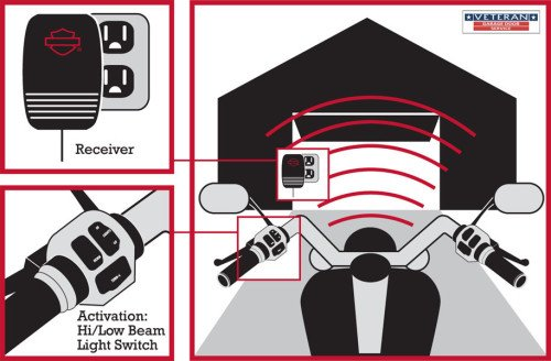 Hd Garage Door : Harley davidson garage door opener transmitter dandk