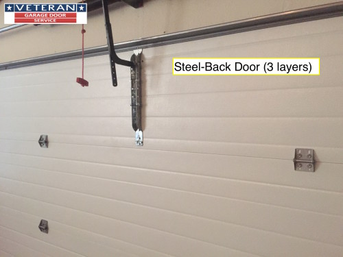 steel-back-garage-door-3-lyres