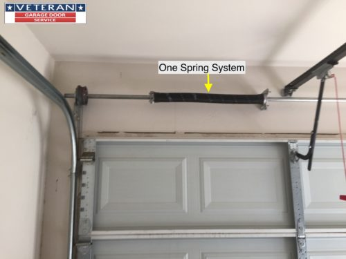 If i add insulation to my garage door do i need to change for Murphy garage doors