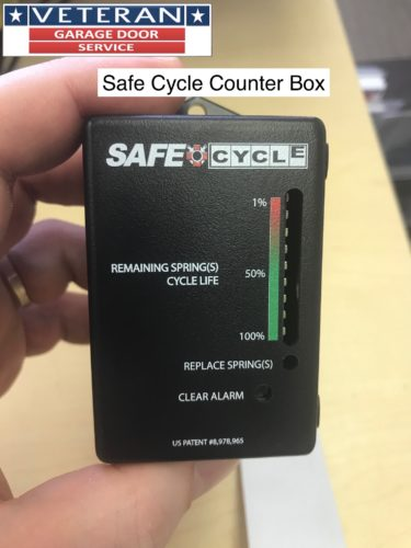 What Is A Safe Cycle Device For Garage Doors