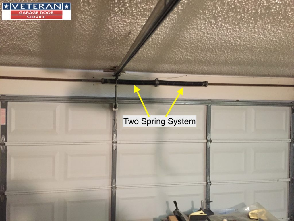 How Can I Maximize The Life Cycles On My Garage Door