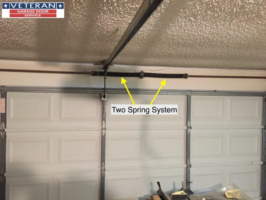 100 how to wind a garage door spring garage door buying for Wind code garage doors