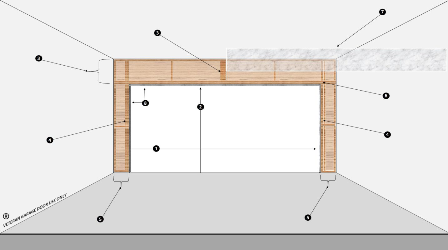 How To Frame A Garage Door Opening
